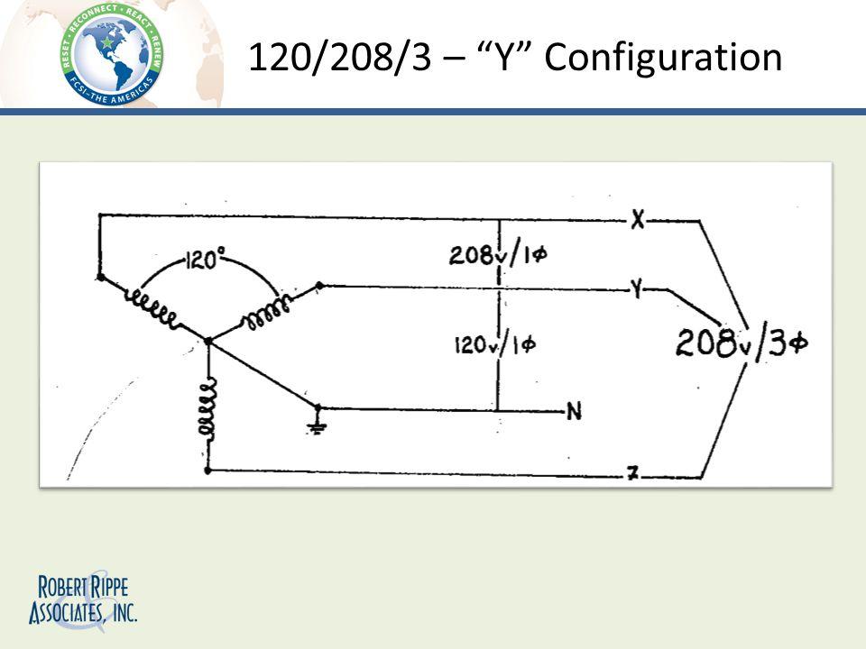120/208/3 – Y Configuration