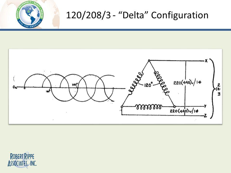 120/208/3 - Delta Configuration