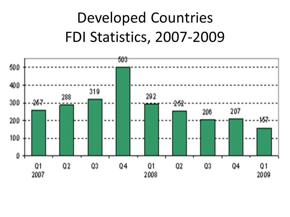 Developing Countries FDI Statistics, 2007-2009