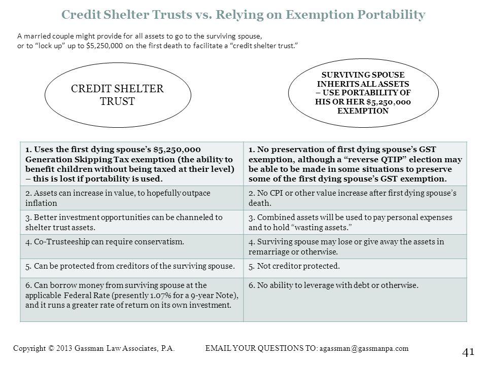 Credit Shelter Trusts vs.