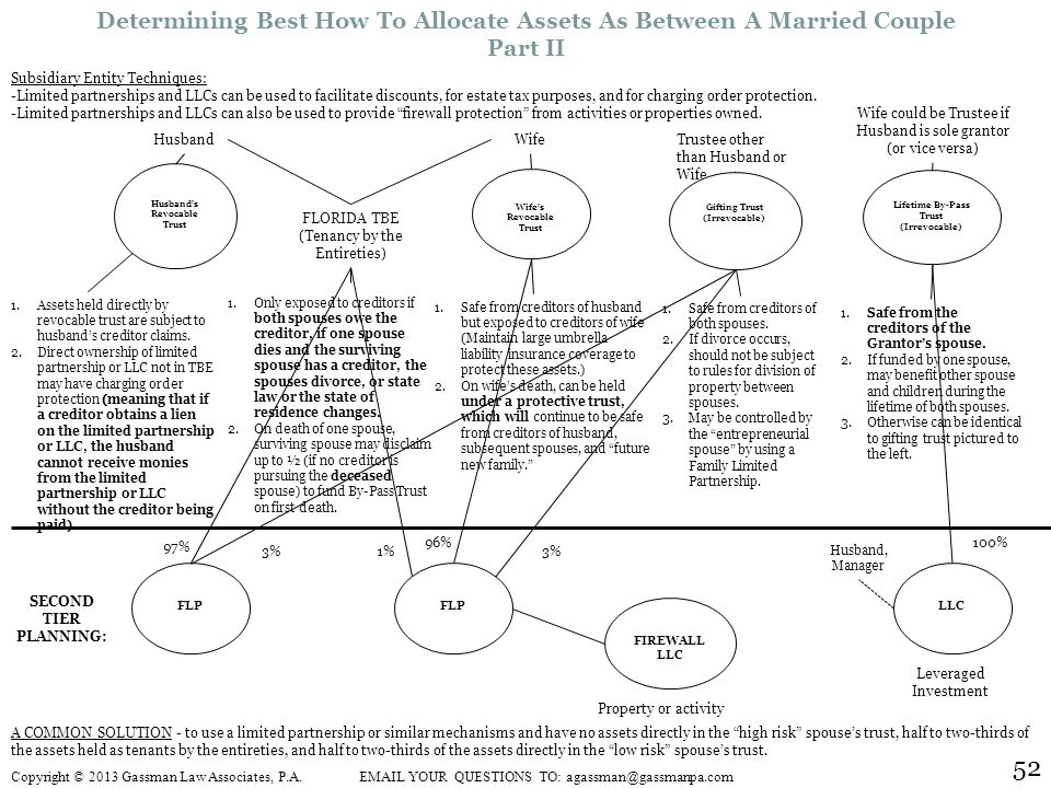A COMMON SOLUTION - to use a limited partnership or similar mechanisms and have no assets directly in the high risk spouses trust, half to two-thirds of the assets held as tenants by the entireties, and half to two-thirds of the assets directly in the low risk spouses trust.