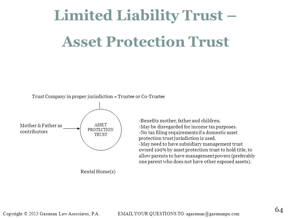 ASSET PROTECTION TRUST Trust Company in proper jurisdiction = Trustee or Co-Trustee Mother & Father as contributors Rental Home(s) -Benefits mother, father and children.