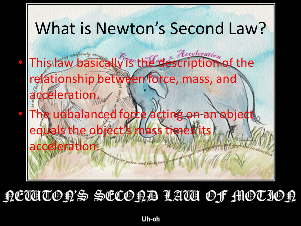 What is Newtons Second Law? This law basically is the description of the relationship between force, mass, and acceleration. The unbalanced force acti