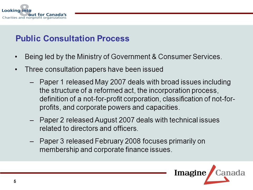 6 Timeline for Drafting New Legislation Spring 2008: End of public consultation phase.