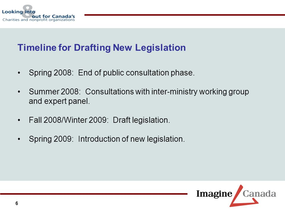 6 Timeline for Drafting New Legislation Spring 2008: End of public consultation phase. Summer 2008: Consultations with inter-ministry working group an