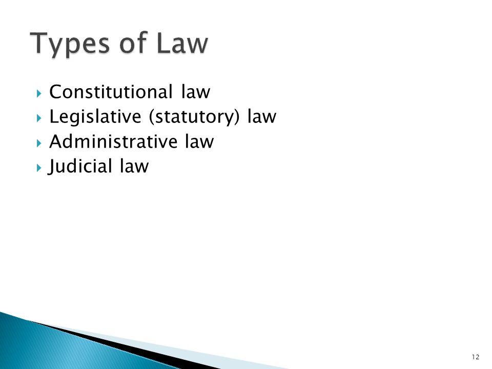 Constitutional law Legislative (statutory) law Administrative law Judicial law 12