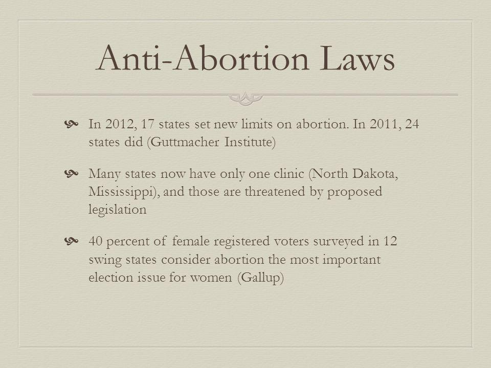 Anti-Abortion Laws In 2012, 17 states set new limits on abortion.