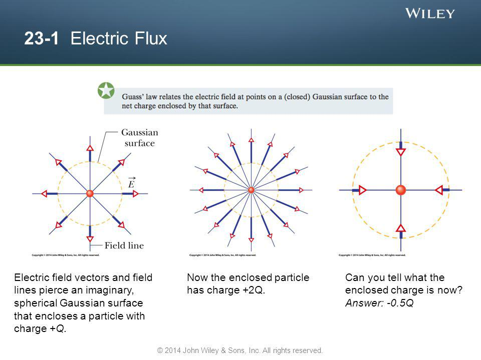 23-1 Electric Flux The area vector dA for an area element (patch element) on a surface is a vector that is perpendicular to the element and has a magnitude equal to the area dA of the element.