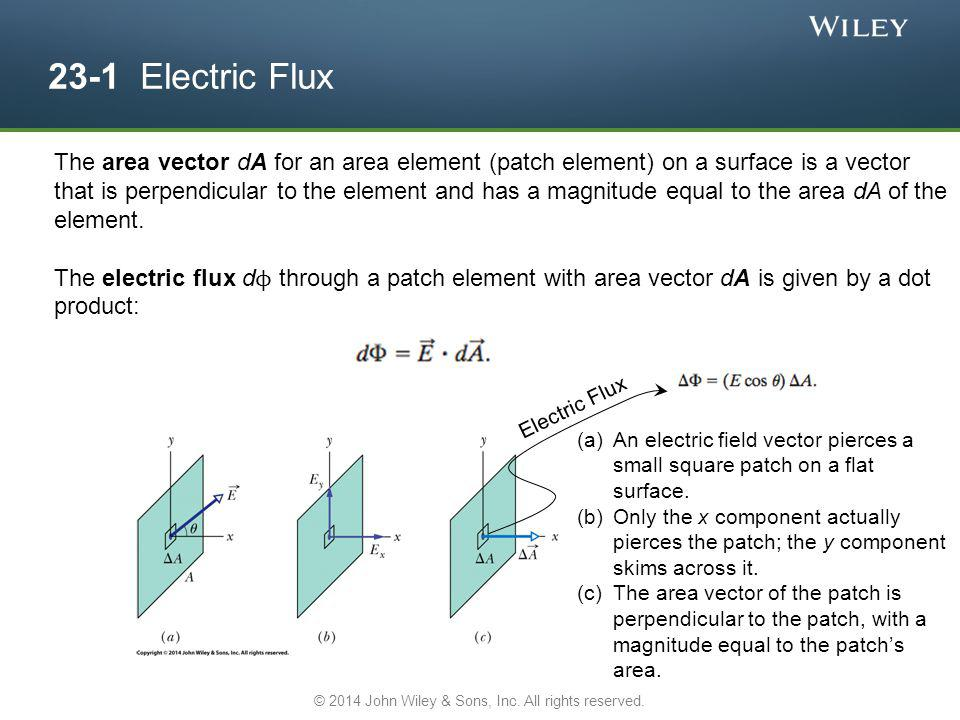 23-5 Applying Gauss Law: Planar Symmetry 23.23 Apply Gauss law to derive the electric field magnitude E near a large, flat, non- conducting surface with a uniform surface charge density σ.