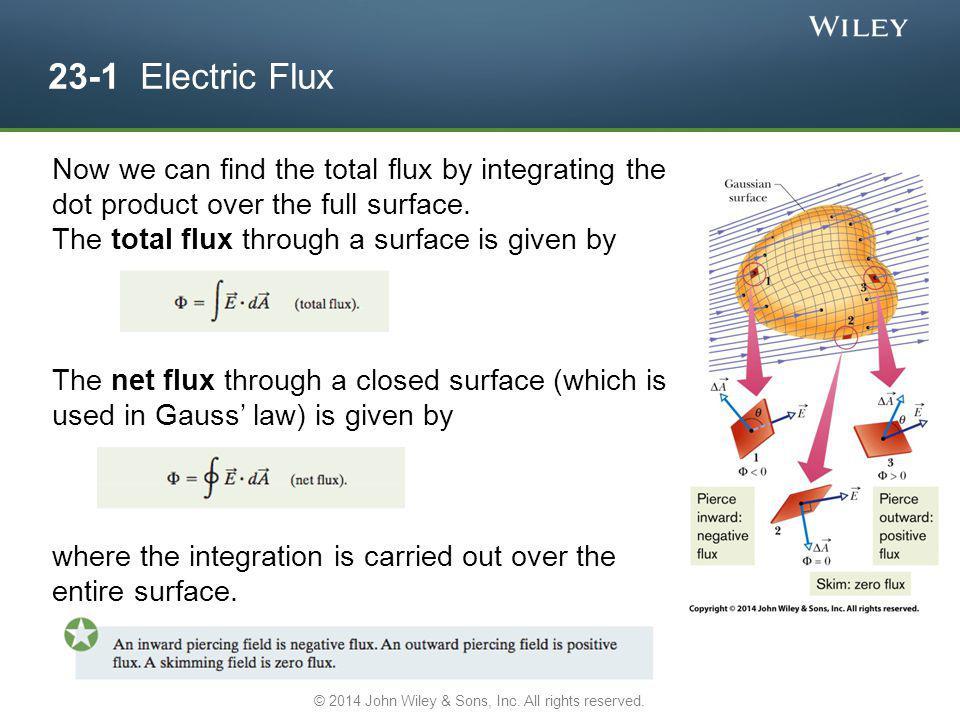 23-1 Electric Flux Flux through a closed cylinder, uniform field © 2014 John Wiley & Sons, Inc.