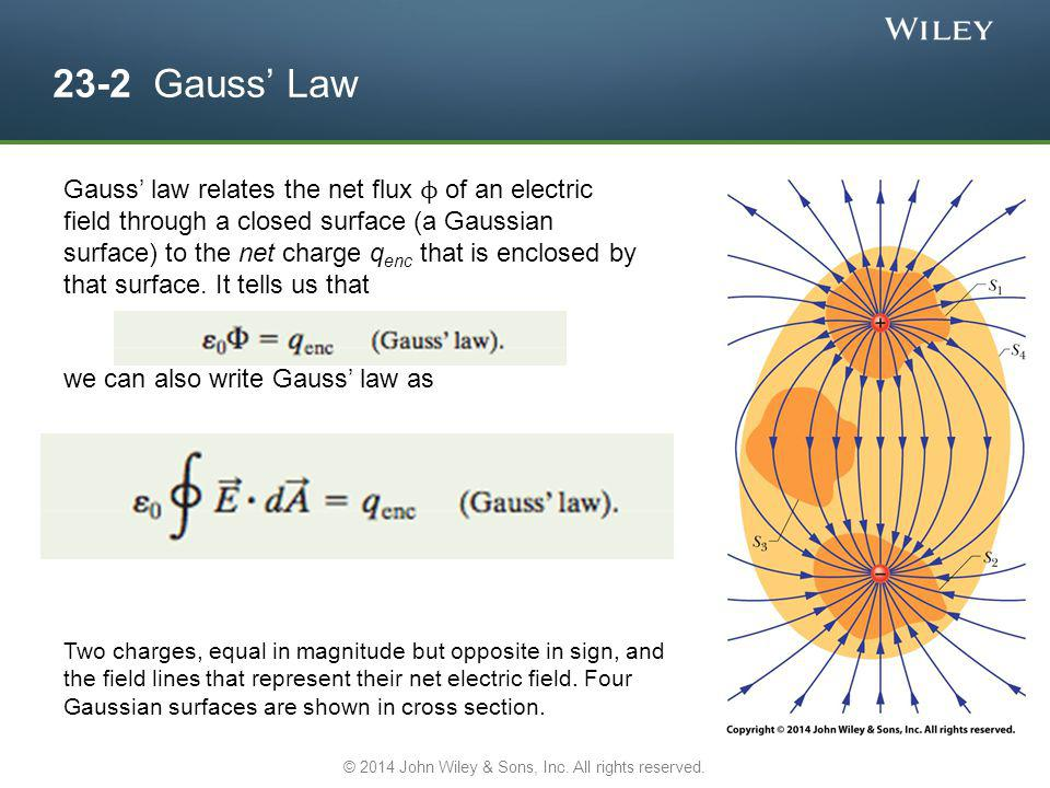23-2 Gauss Law Gauss law relates the net flux ϕ of an electric field through a closed surface (a Gaussian surface) to the net charge q enc that is enc