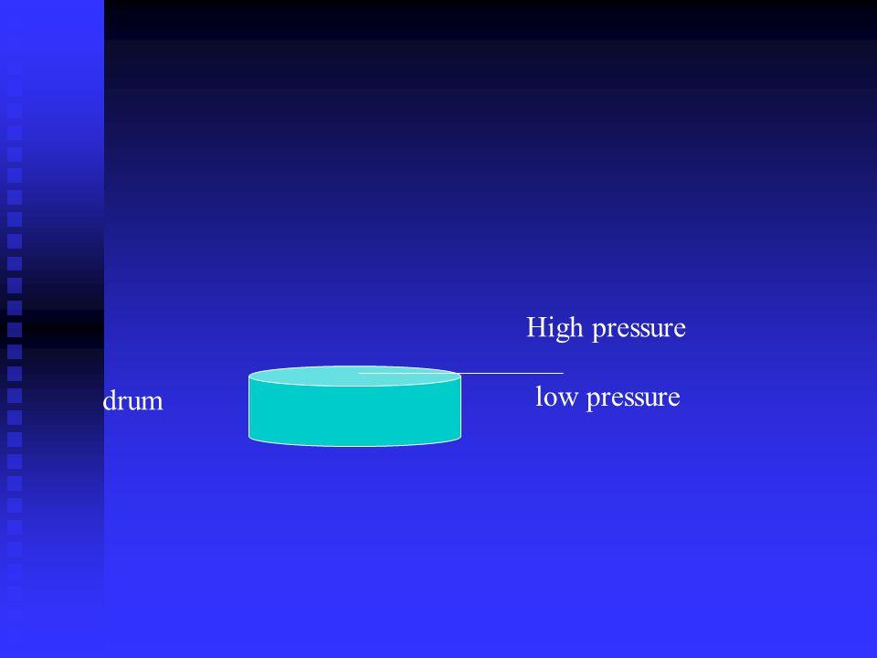 High pressure low pressure drum