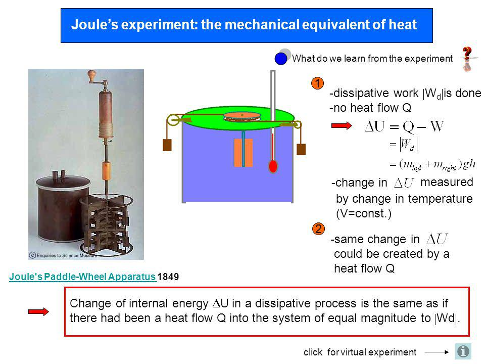 Joules experiment: the mechanical equivalent of heat Joule s Paddle-Wheel Apparatus Joule s Paddle-Wheel Apparatus 1849 click for virtual experiment What do we learn from the experiment 1 -dissipative work W d is done -no heat flow Q -change in measured by change in temperature (V=const.) 2 -same change in could be created by a heat flow Q Change of internal energy U in a dissipative process is the same as if there had been a heat flow Q into the system of equal magnitude to Wd.