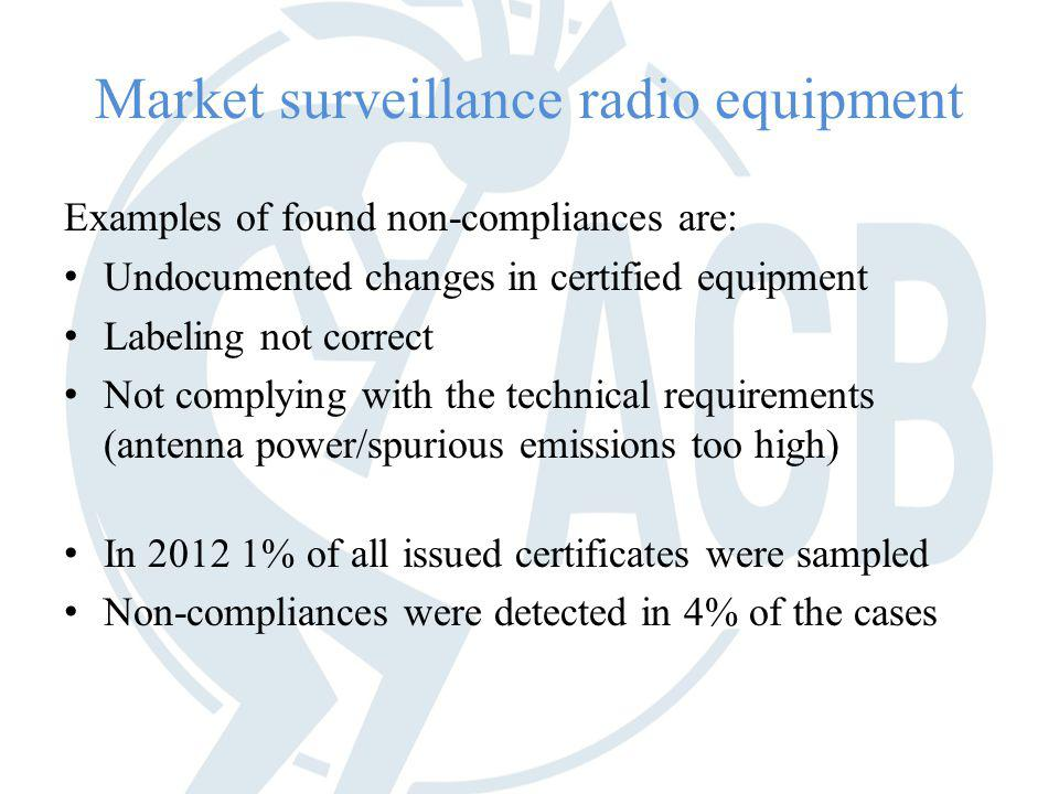 Market surveillance radio equipment Examples of found non-compliances are: Undocumented changes in certified equipment Labeling not correct Not complying with the technical requirements (antenna power/spurious emissions too high) In 2012 1% of all issued certificates were sampled Non-compliances were detected in 4% of the cases