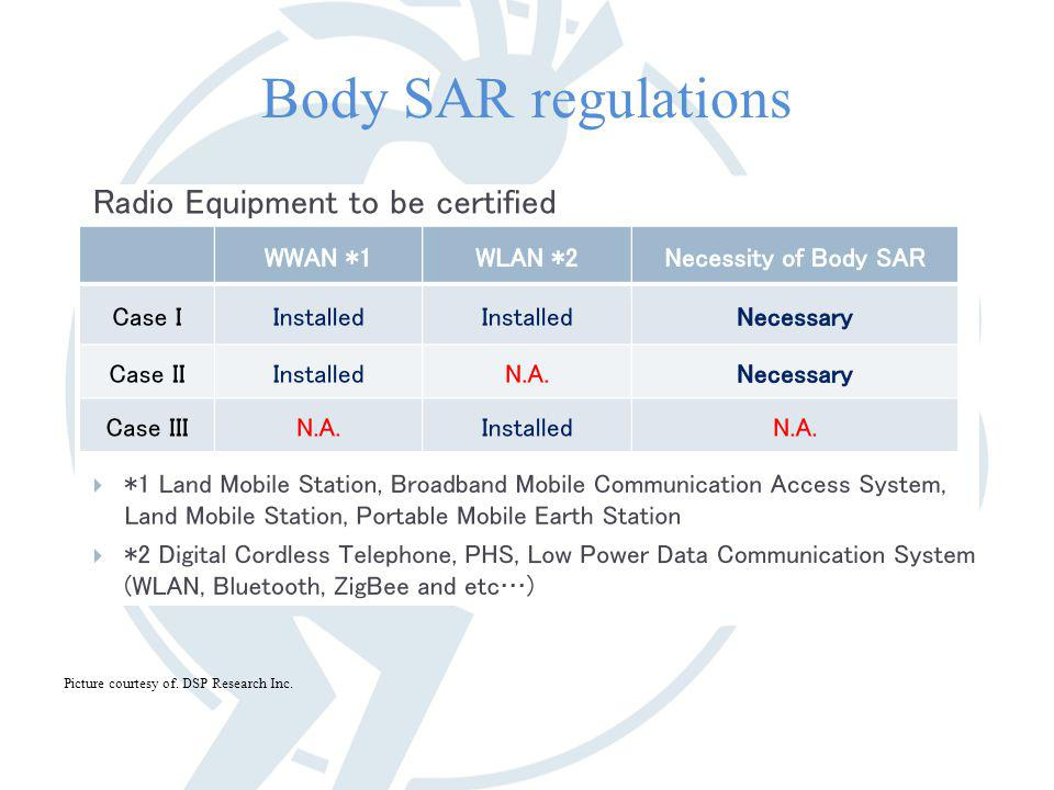 Body SAR regulations Picture courtesy of. DSP Research Inc.