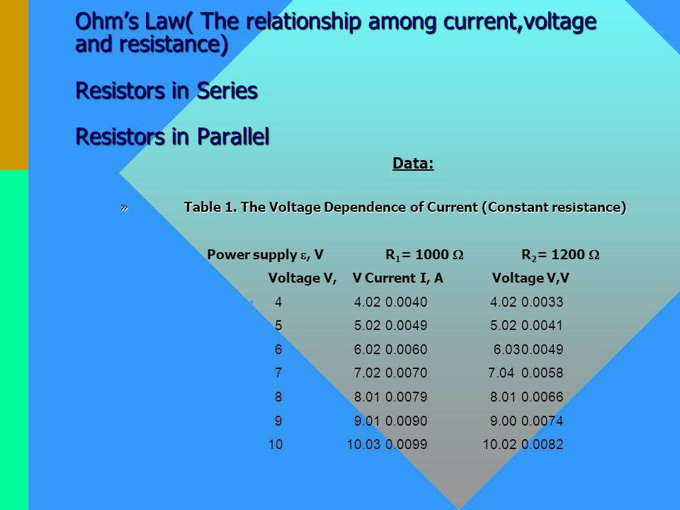 Ohms Law( The relationship among current,voltage and resistance) Resistors in Series Resistors in Parallel Data: » Table 1.