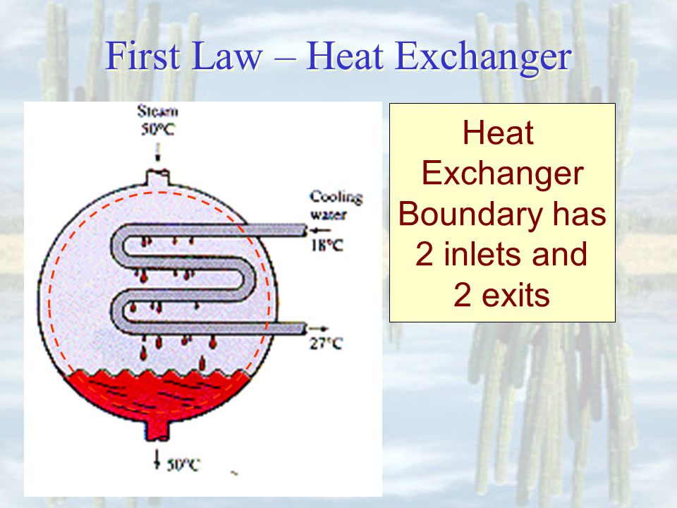 First Law – Heat Exchanger Heat Exchanger Boundary has 2 inlets and 2 exits