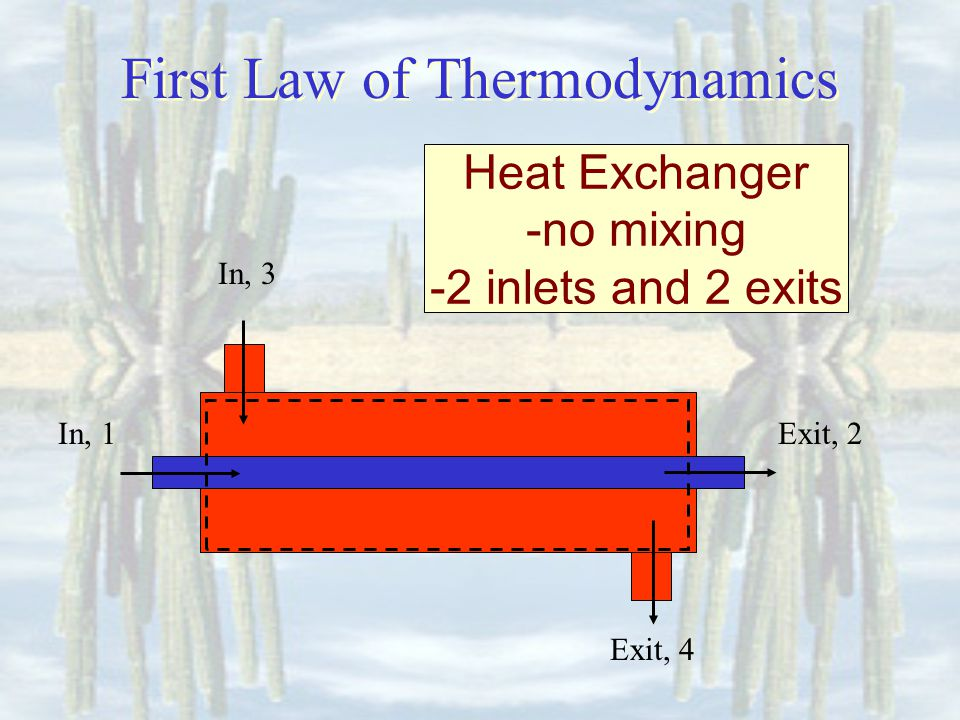 First Law of Thermodynamics Heat Exchanger -no mixing -2 inlets and 2 exits In, 1Exit, 2 In, 3 Exit, 4