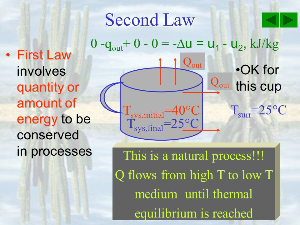 Second Law First Law quantity or amount of energyFirst Law involves quantity or amount of energy to be conserved in processes Q out T sys,initial =40 C Q out T surr =25 C This is a natural process!!.