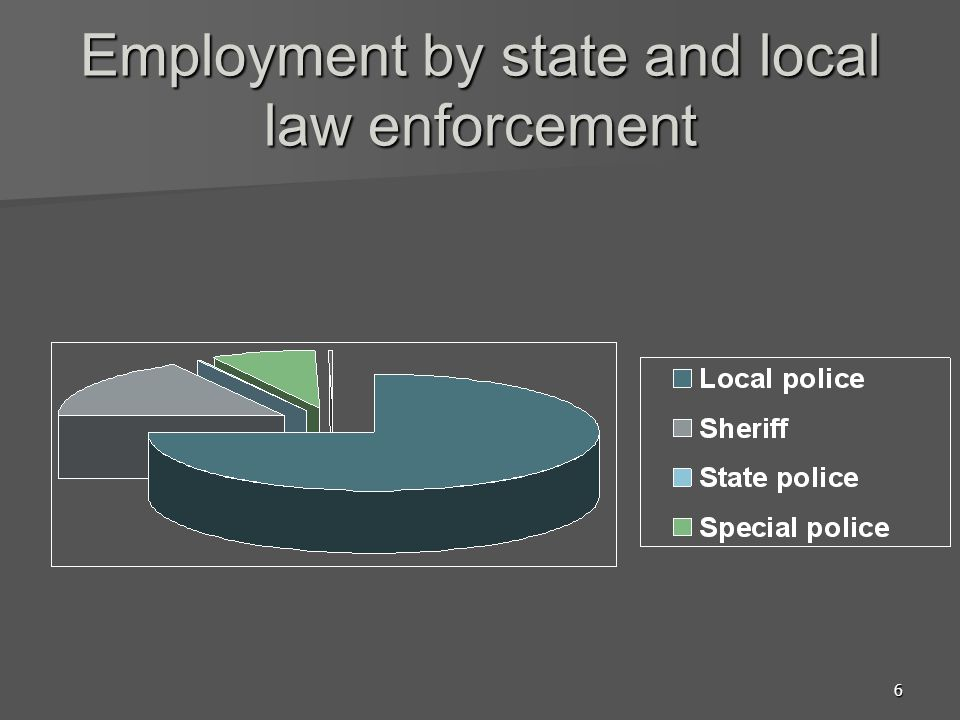 17 The Private Security Industry Estimated 90,000 private security organizations employing over 2 million Estimated 90,000 private security organizations employing over 2 million 3:1 ratio of private to public police officers in U.S.