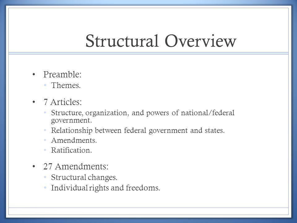 Structural Overview Preamble: Themes. 7 Articles: Structure, organization, and powers of national/federal government. Relationship between federal gov