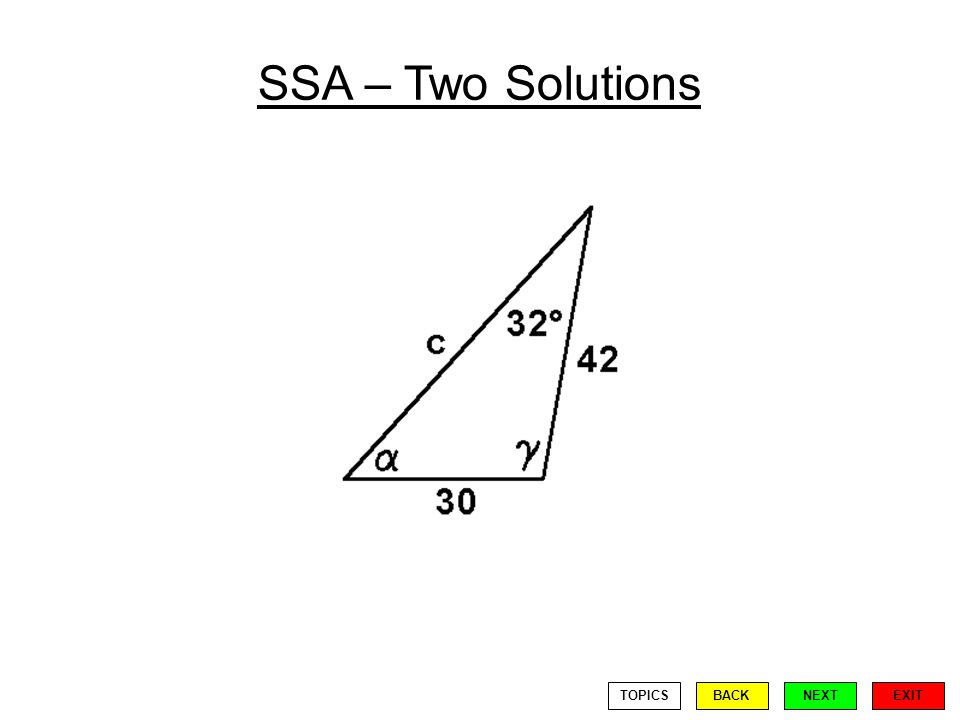 SSA – Two Solutions EXIT BACKNEXTTOPICS