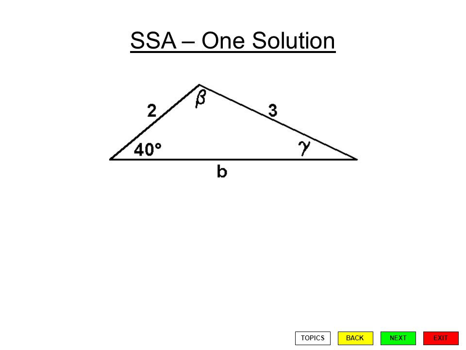 SSA – One Solution EXIT BACKNEXTTOPICS