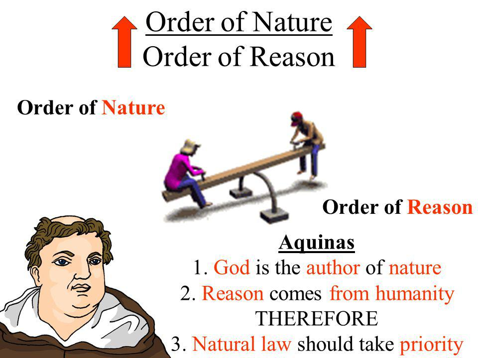 Order of Nature Order of Reason Order of Nature Order of Reason Aquinas 1. God is the author of nature 2. Reason comes from humanity THEREFORE 3. Natu