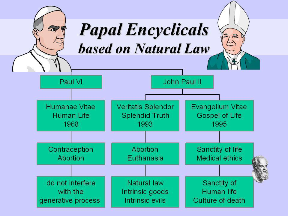 Papal Encyclicals based on Natural Law