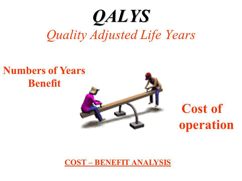 QALYS QALYS Quality Adjusted Life Years Cost of operation Numbers of Years Benefit COST – BENEFIT ANALYSIS