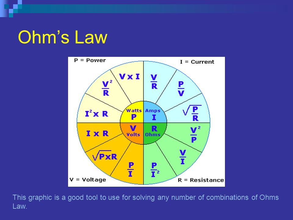 Ohms Law This graphic is a good tool to use for solving any number of combinations of Ohms Law.