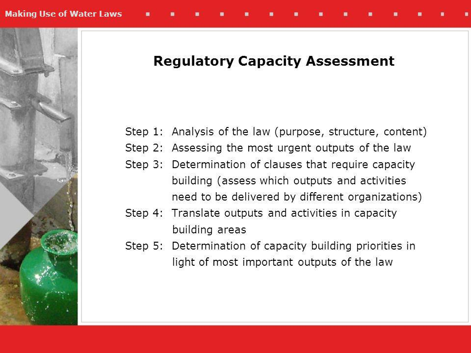Making Use of Water Laws Regulatory Capacity Assessment Step 1: Analysis of the law (purpose, structure, content) Step 2: Assessing the most urgent outputs of the law Step 3: Determination of clauses that require capacity building (assess which outputs and activities need to be delivered by different organizations) Step 4: Translate outputs and activities in capacity building areas Step 5: Determination of capacity building priorities in light of most important outputs of the law