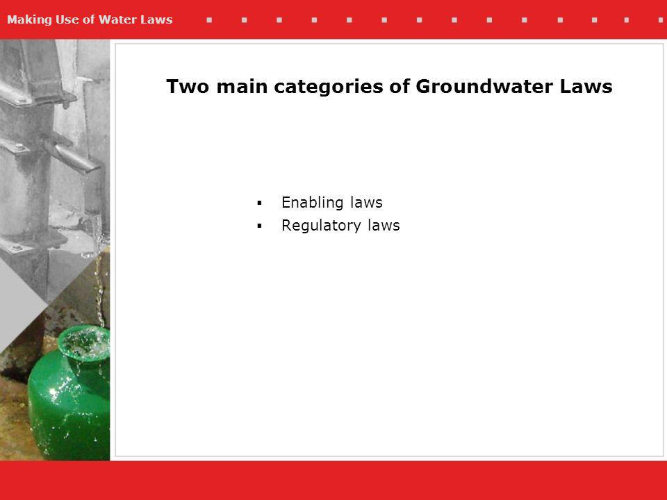 Making Use of Water Laws Enabling laws Allow users to make rules and form own organizations If these comply with minimum requirements, than these rules and organizations are officially endorsed and enforced