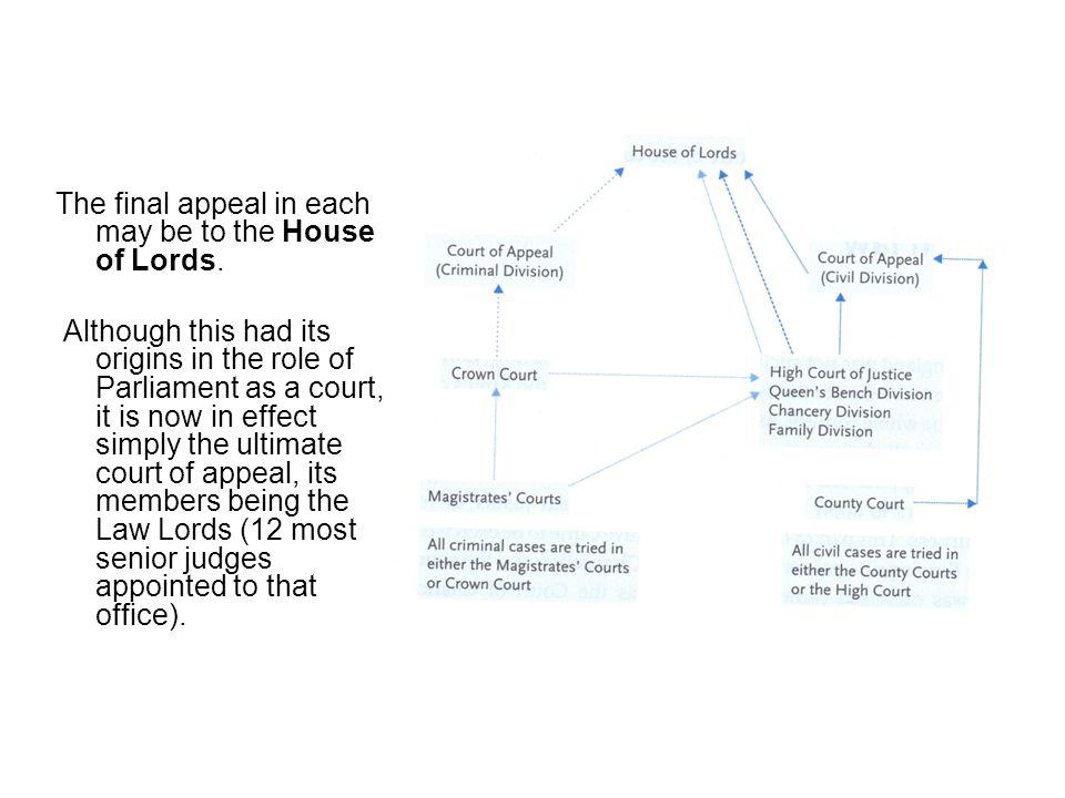 The final appeal in each may be to the House of Lords. Although this had its origins in the role of Parliament as a court, it is now in effect simply