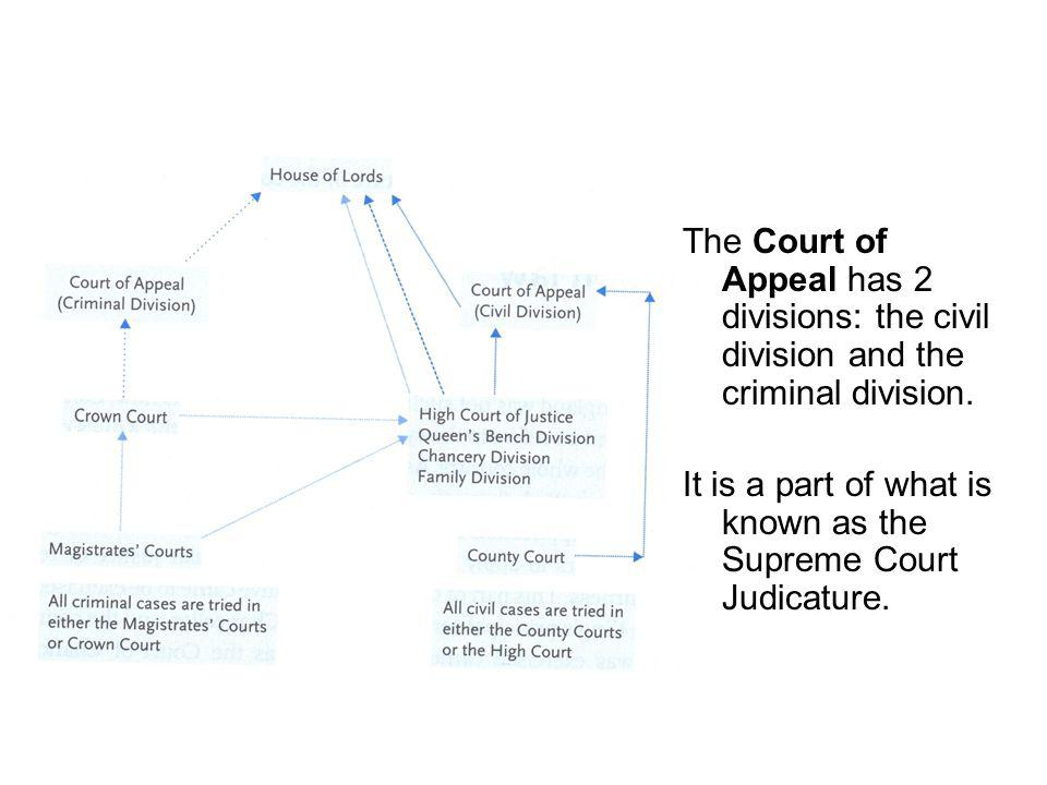 The Court of Appeal has 2 divisions: the civil division and the criminal division. It is a part of what is known as the Supreme Court Judicature.