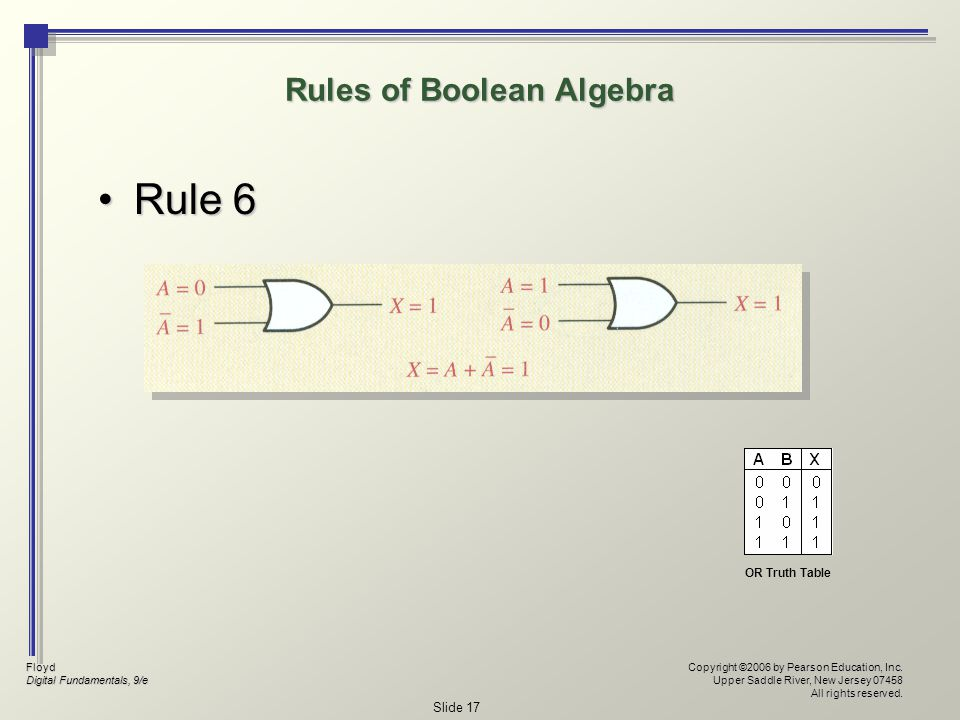 Floyd Digital Fundamentals, 9/e Copyright ©2006 by Pearson Education, Inc. Upper Saddle River, New Jersey 07458 All rights reserved. Slide 17 Rules of