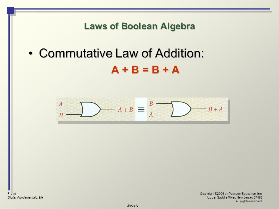 Floyd Digital Fundamentals, 9/e Copyright ©2006 by Pearson Education, Inc. Upper Saddle River, New Jersey 07458 All rights reserved. Slide 6 Laws of B
