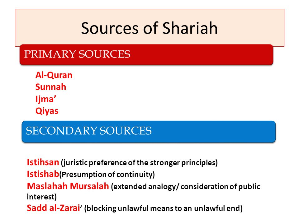 Sources of Shariah Al-Quran Sunnah Ijma Qiyas SECONDARY SOURCES Istihsan (juristic preference of the stronger principles) Istishab (Presumption of con