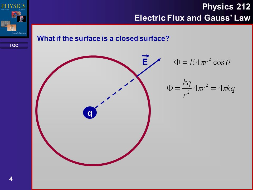 TOC 15 Physics 212 Electric Flux and Gauss Law Electric Flux Gausss Law Electric Field of Spheres Other Gaussian Surfaces Point Charges and Spheres