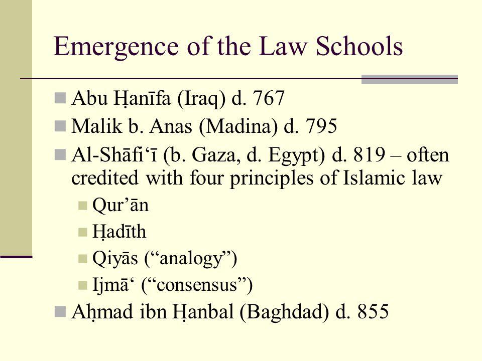 Emergence of the Law Schools Abu Hanīfa (Iraq) d.767 Malik b.