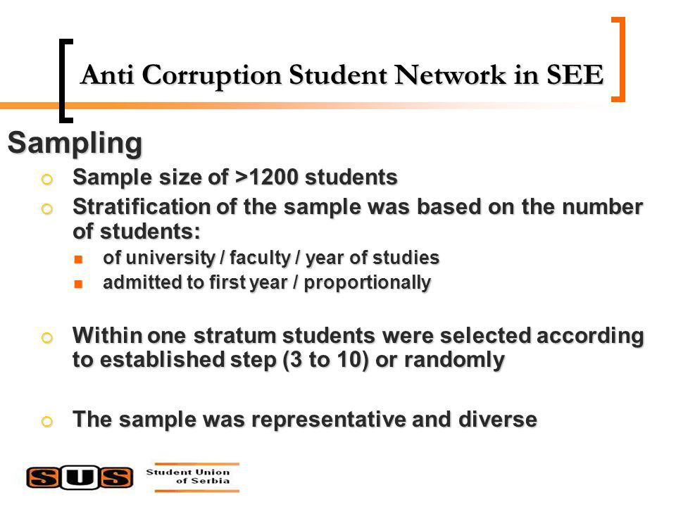 Anti Corruption Student Network in SEE Sampling Sample size of >1200 students Sample size of >1200 students Stratification of the sample was based on the number of students: Stratification of the sample was based on the number of students: of university / faculty / year of studies of university / faculty / year of studies admitted to first year / proportionally admitted to first year / proportionally Within one stratum students were selected according to established step (3 to 10) or randomly Within one stratum students were selected according to established step (3 to 10) or randomly The sample was representative and diverse The sample was representative and diverse