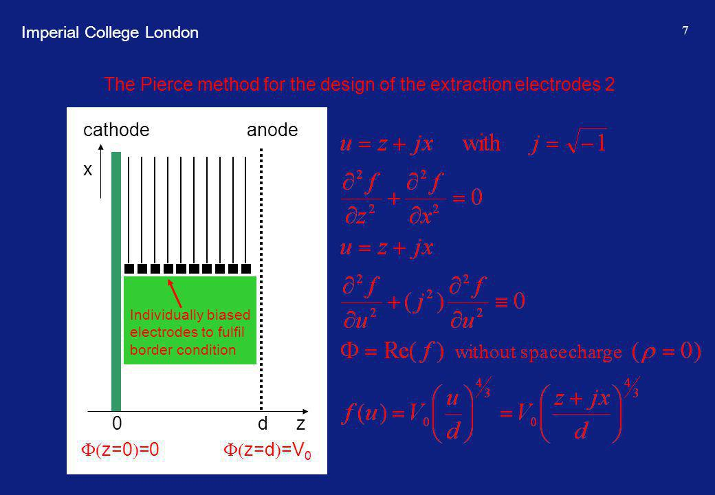 Imperial College London 7 The Pierce method for the design of the extraction electrodes 2 anode 0d x z=0 =0 cathode z=d =V 0 z Individually biased electrodes to fulfil border condition