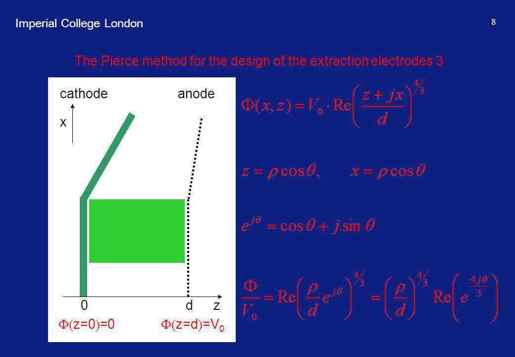 Imperial College London 8 The Pierce method for the design of the extraction electrodes 3 anode 0d x z=0 =0 cathode z=d =V 0 z