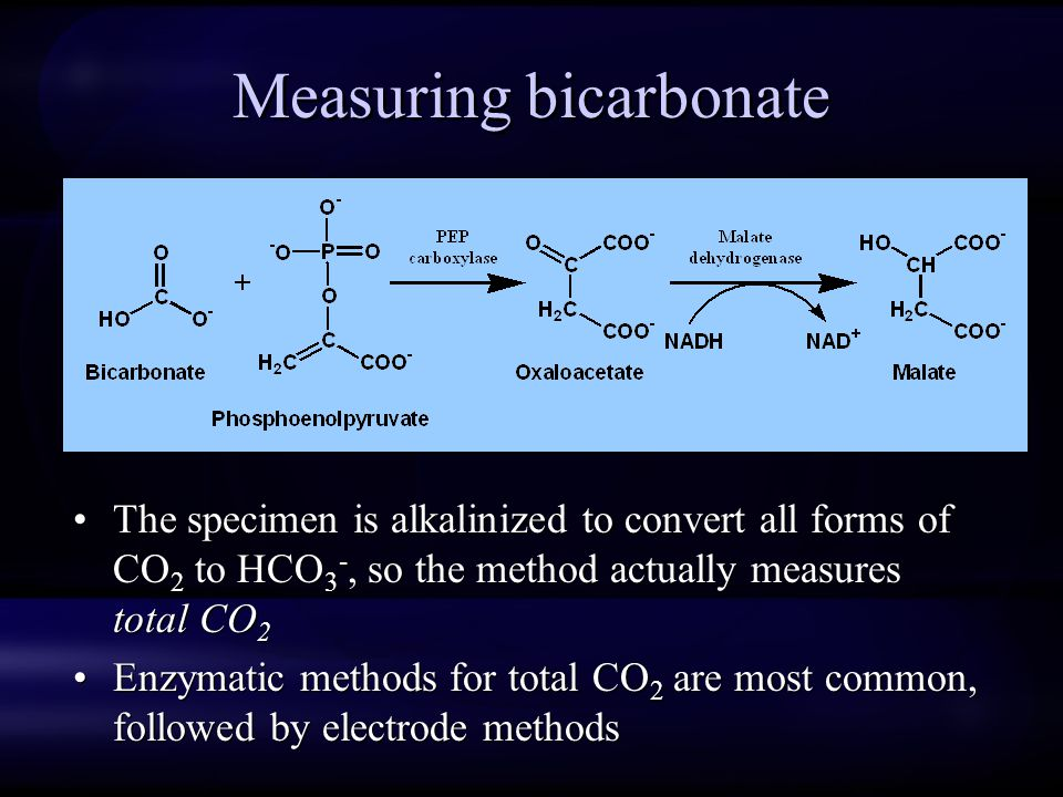 Measuring bicarbonate The specimen is alkalinized to convert all forms of CO 2 to HCO 3 -, so the method actually measures total CO 2 Enzymatic method
