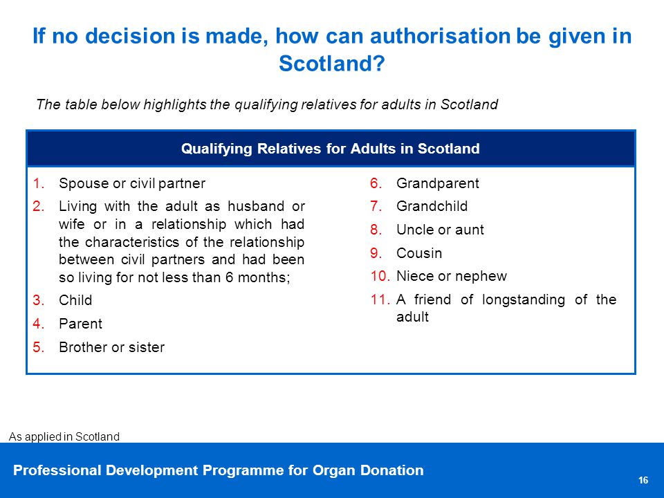 Professional Development Programme for Organ Donation 16 If no decision is made, how can authorisation be given in Scotland.