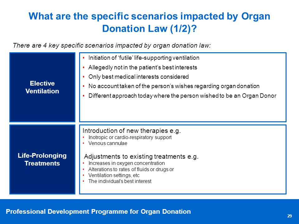 Professional Development Programme for Organ Donation 29 What are the specific scenarios impacted by Organ Donation Law (1/2).