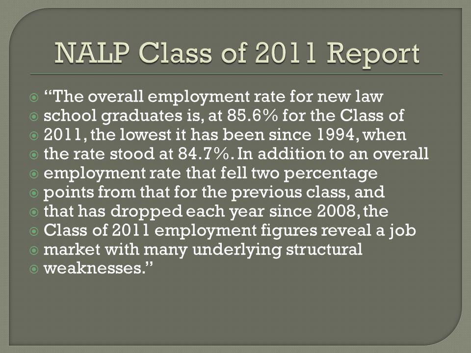 The overall employment rate for new law school graduates is, at 85.6% for the Class of 2011, the lowest it has been since 1994, when the rate stood at 84.7%.