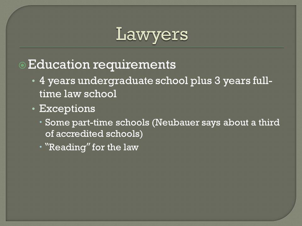 Law School Rankings U.S.