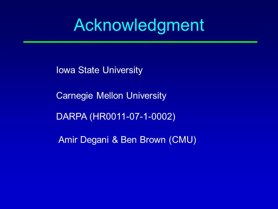 Acknowledgment Iowa State University Carnegie Mellon University DARPA (HR ) Amir Degani & Ben Brown (CMU)