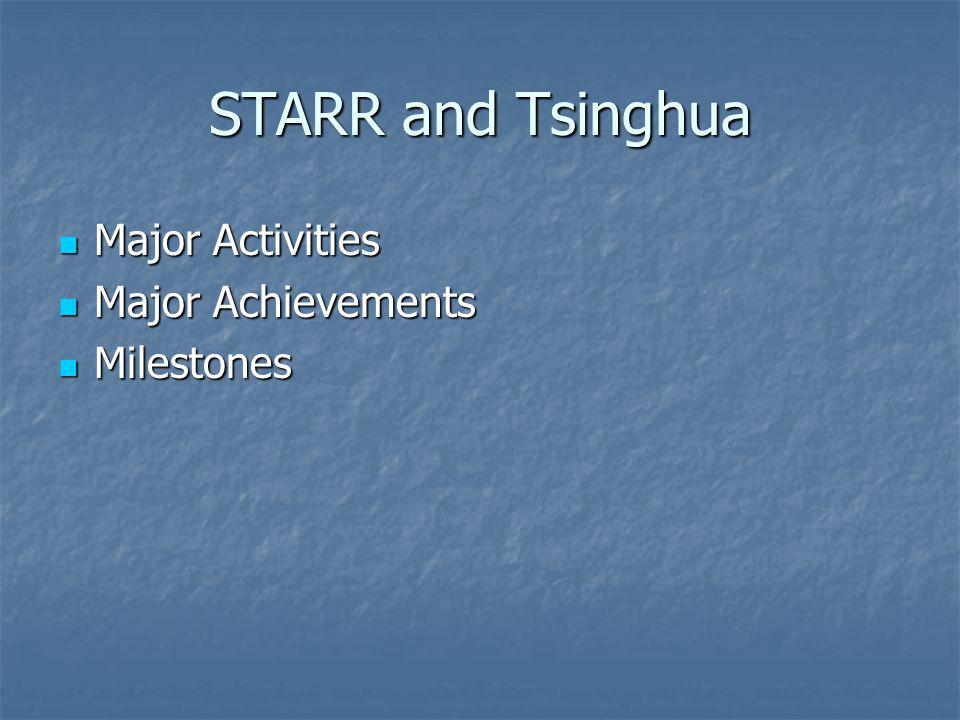 STARR and Tsinghua Major Activities Major Activities Major Achievements Major Achievements Milestones Milestones